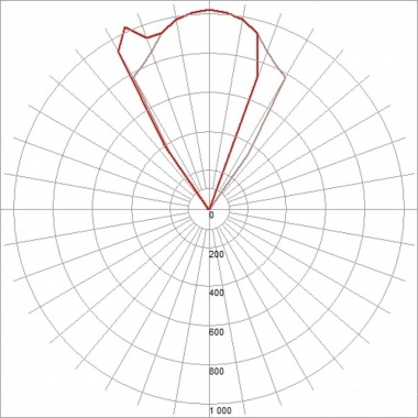 Nástěnné svítidlo SLV LA 151601-3